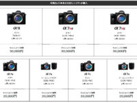 【締切迫る カメラグランプリ2020三冠受賞記念キャンペーンとブラビア・ロト