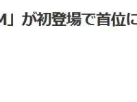 【絶好調】超広角ズームSEL1224GM が絶好調というニュース、SEL20F18Gも